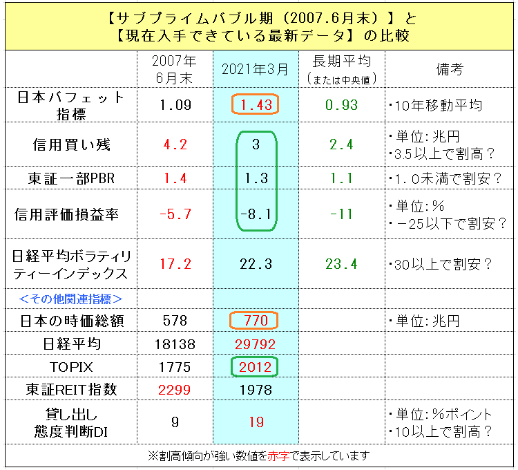 f:id:yukimatu-tousi:20210320153105p:plain
