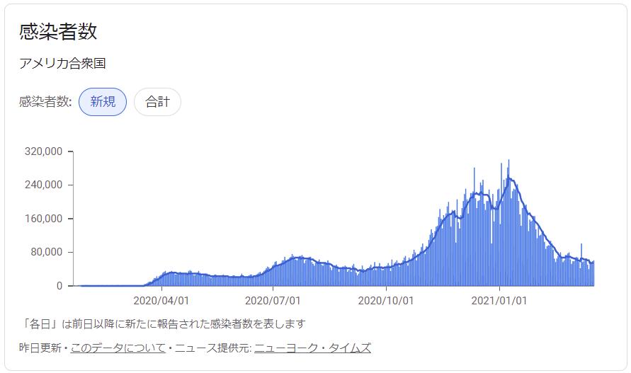 f:id:yukimatu-tousi:20210320161731p:plain