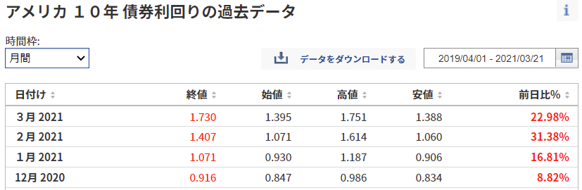f:id:yukimatu-tousi:20210321210852p:plain