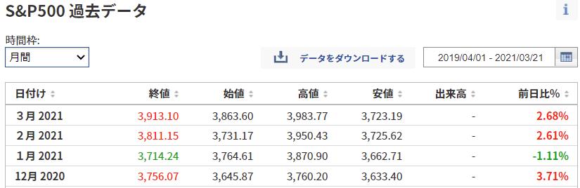 f:id:yukimatu-tousi:20210321212258p:plain