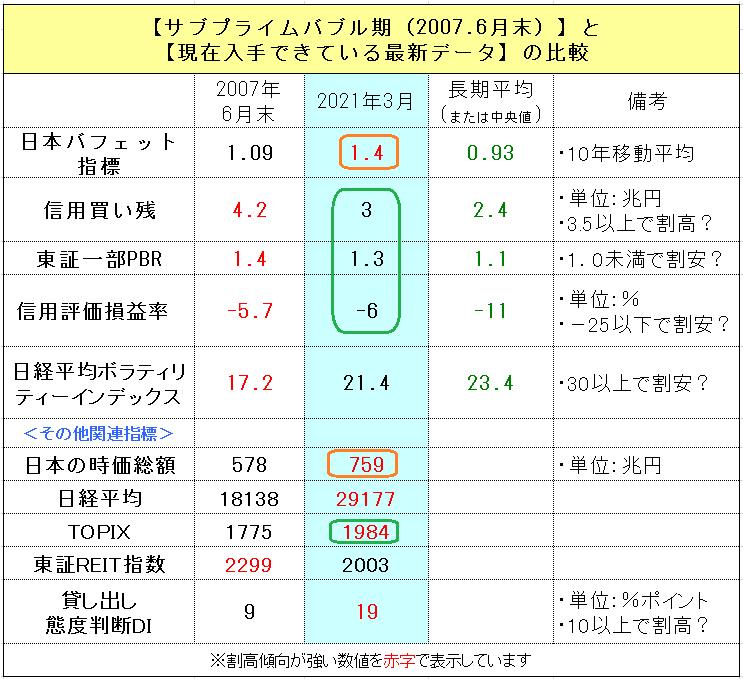 f:id:yukimatu-tousi:20210327162244p:plain