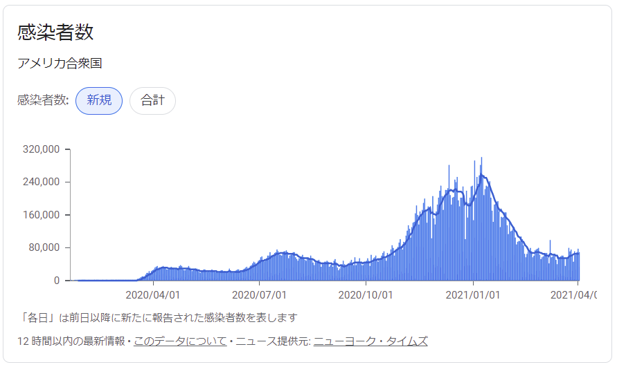 f:id:yukimatu-tousi:20210403210856p:plain