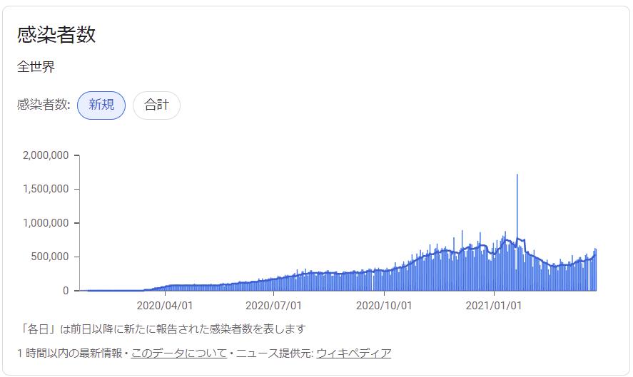 f:id:yukimatu-tousi:20210403212626p:plain