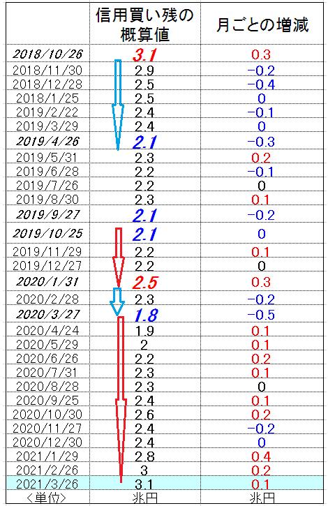 f:id:yukimatu-tousi:20210404162829p:plain