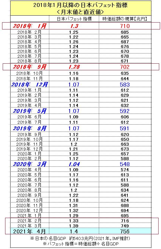 f:id:yukimatu-tousi:20210404163040p:plain