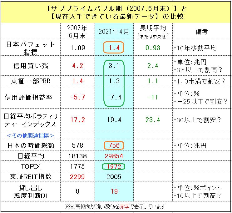 f:id:yukimatu-tousi:20210404163814p:plain