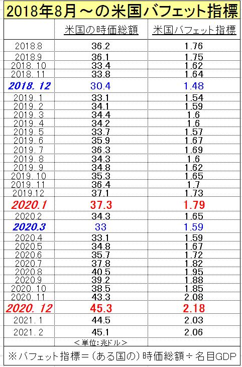 f:id:yukimatu-tousi:20210405144542p:plain