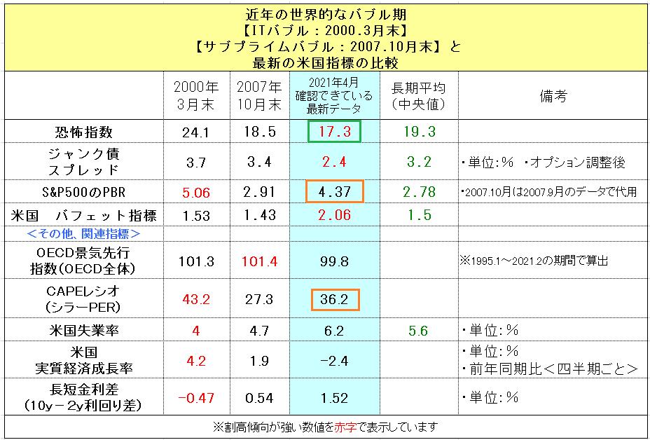 f:id:yukimatu-tousi:20210405145346p:plain