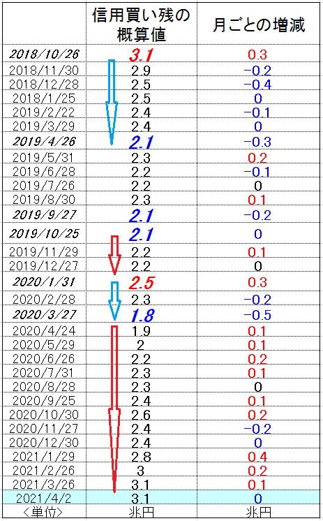 f:id:yukimatu-tousi:20210410153741p:plain