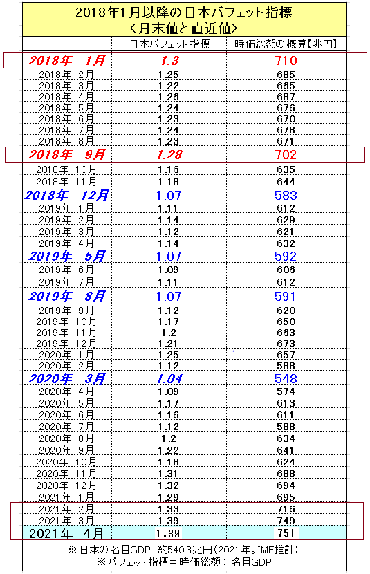 f:id:yukimatu-tousi:20210410154048p:plain