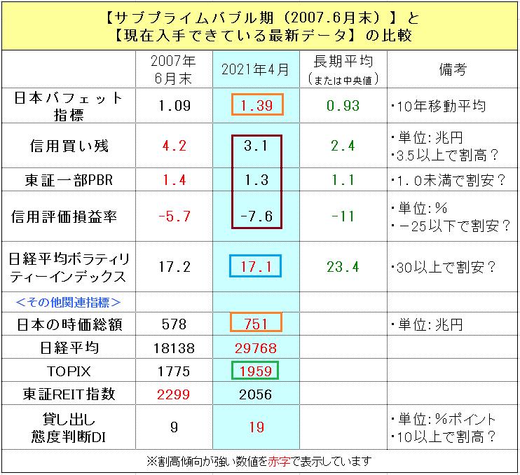 f:id:yukimatu-tousi:20210410160135p:plain
