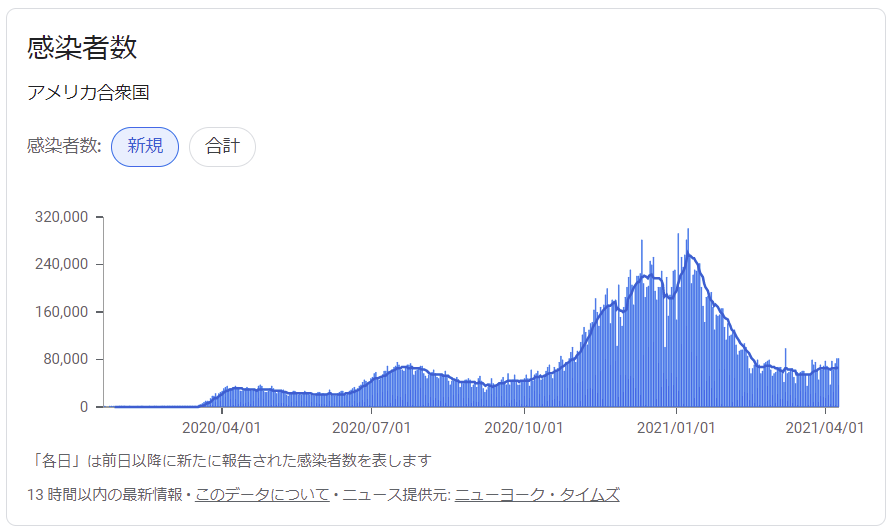 f:id:yukimatu-tousi:20210410222113p:plain