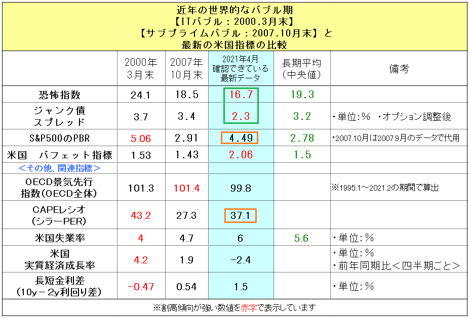 f:id:yukimatu-tousi:20210412151949p:plain