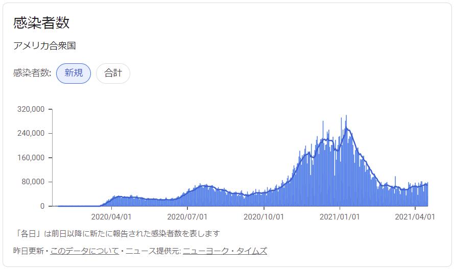 f:id:yukimatu-tousi:20210418145821p:plain
