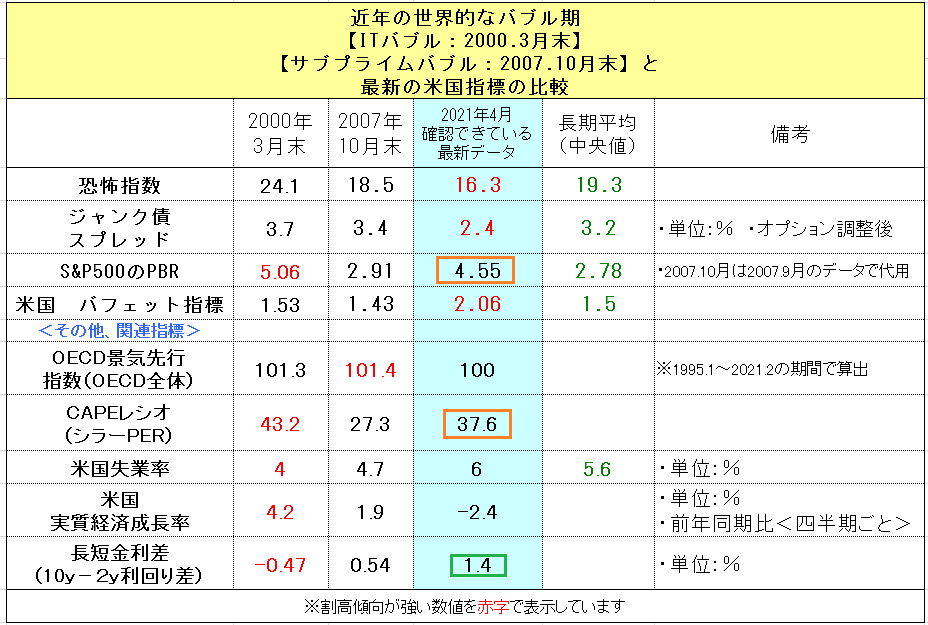 f:id:yukimatu-tousi:20210419155115p:plain