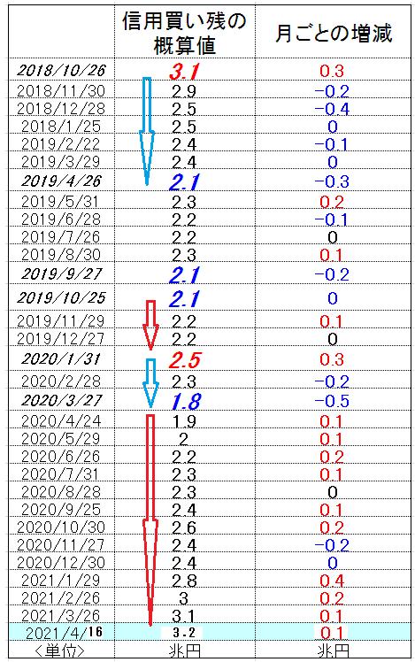 f:id:yukimatu-tousi:20210424142552p:plain