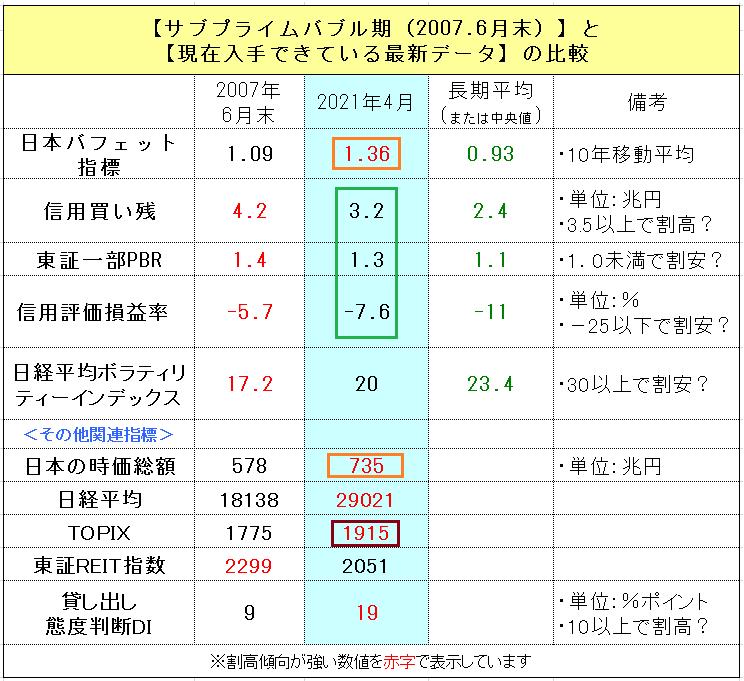 f:id:yukimatu-tousi:20210424143046p:plain