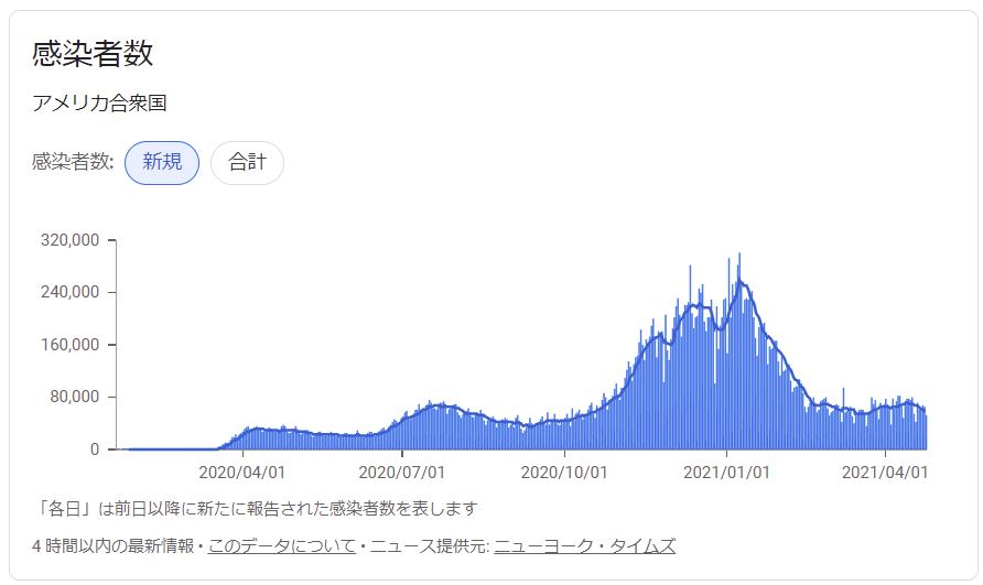 f:id:yukimatu-tousi:20210425133935p:plain