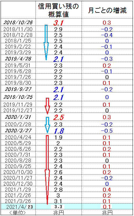 f:id:yukimatu-tousi:20210430173706p:plain