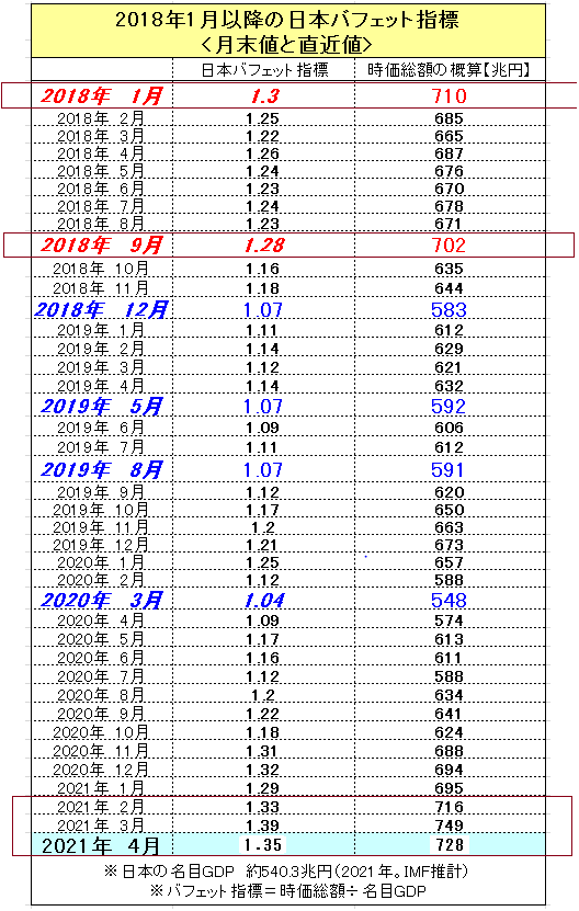 f:id:yukimatu-tousi:20210501094548p:plain