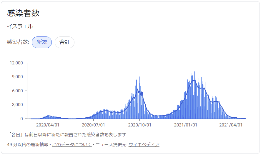 f:id:yukimatu-tousi:20210501215741p:plain