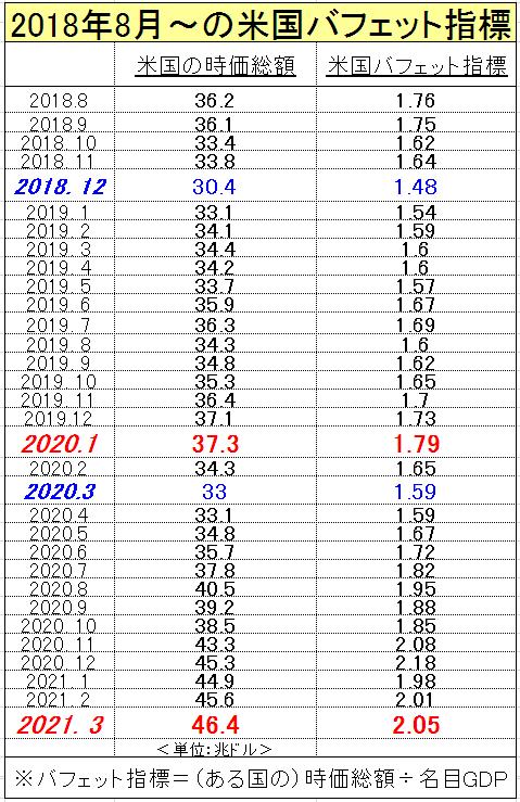 f:id:yukimatu-tousi:20210502192359p:plain