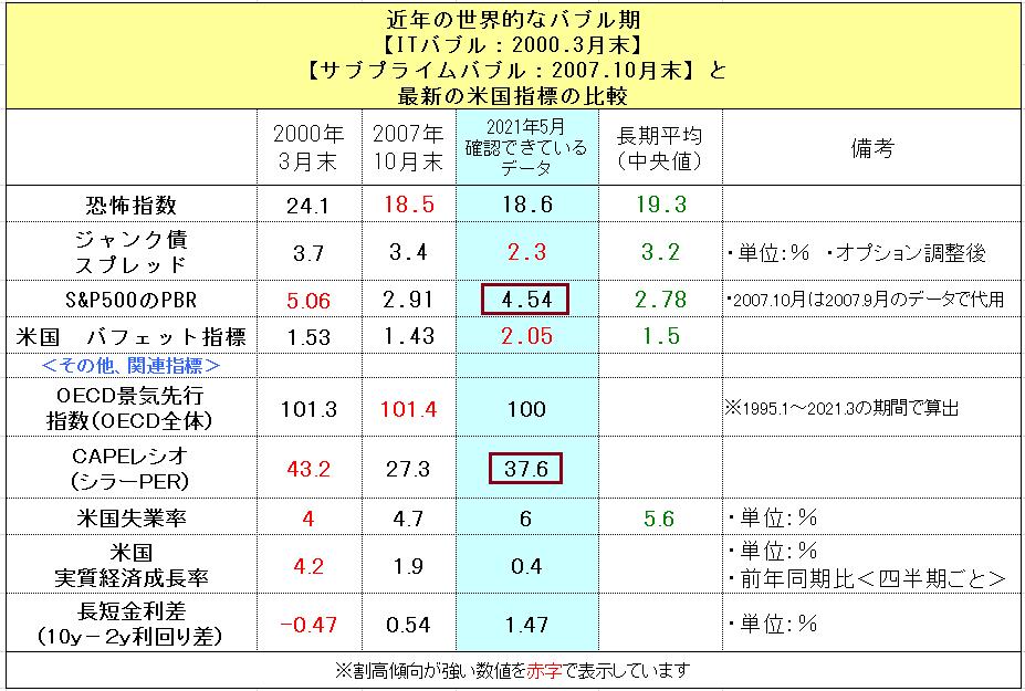f:id:yukimatu-tousi:20210502193105p:plain