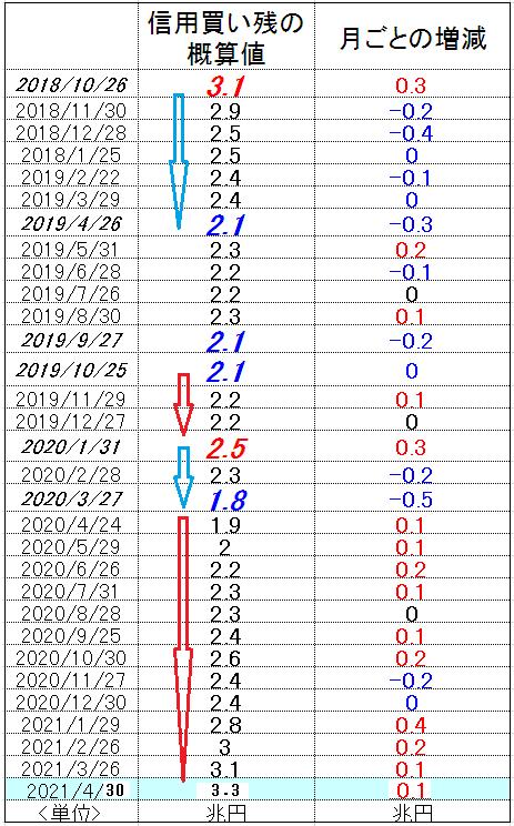 f:id:yukimatu-tousi:20210508155928p:plain
