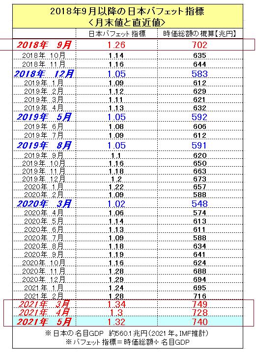 f:id:yukimatu-tousi:20210508162848p:plain