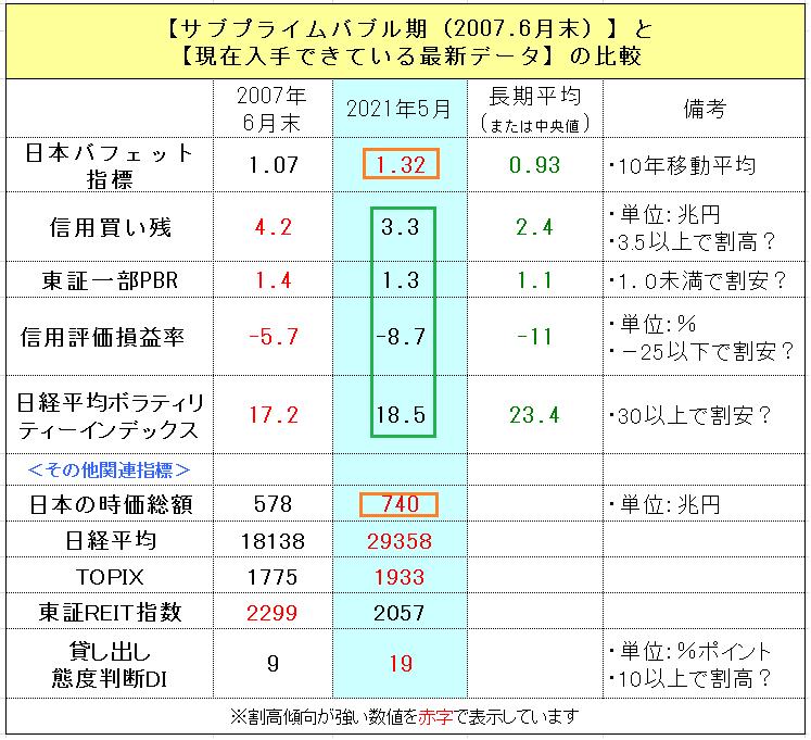 f:id:yukimatu-tousi:20210508165852p:plain
