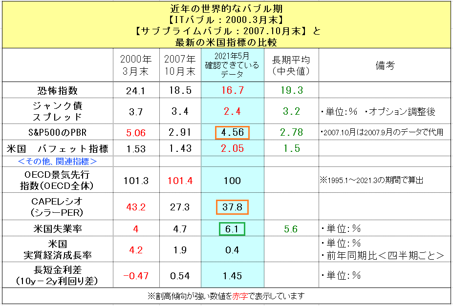 f:id:yukimatu-tousi:20210510144926p:plain