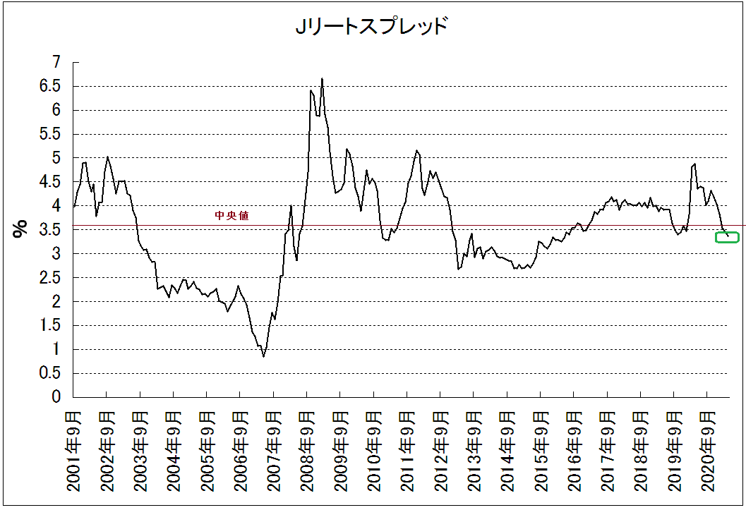 f:id:yukimatu-tousi:20210511152653p:plain