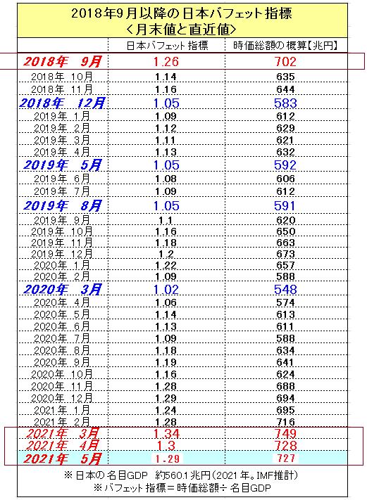 f:id:yukimatu-tousi:20210516084148p:plain