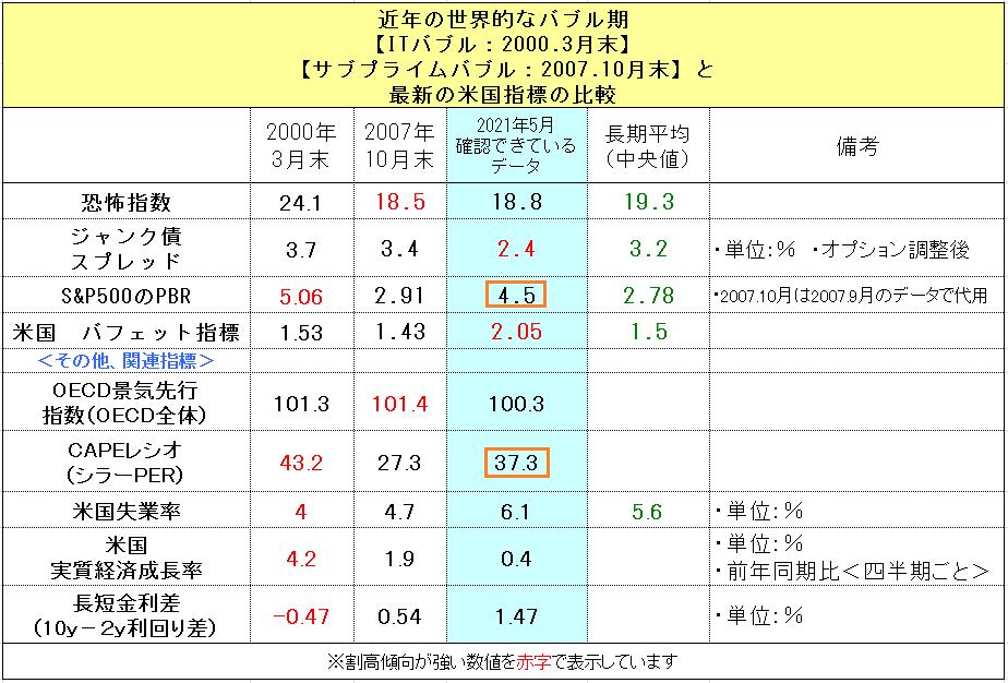 f:id:yukimatu-tousi:20210517112658p:plain