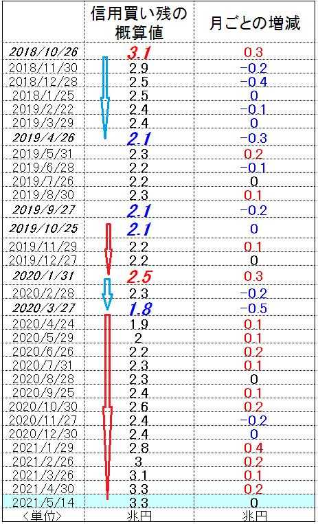 f:id:yukimatu-tousi:20210521222552p:plain