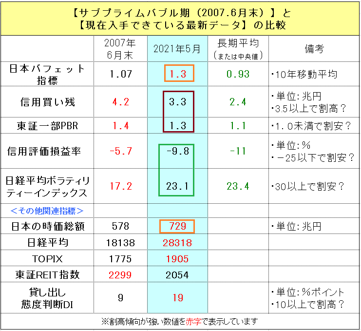 f:id:yukimatu-tousi:20210522093649p:plain
