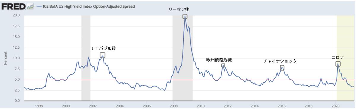 f:id:yukimatu-tousi:20210523154117p:plain