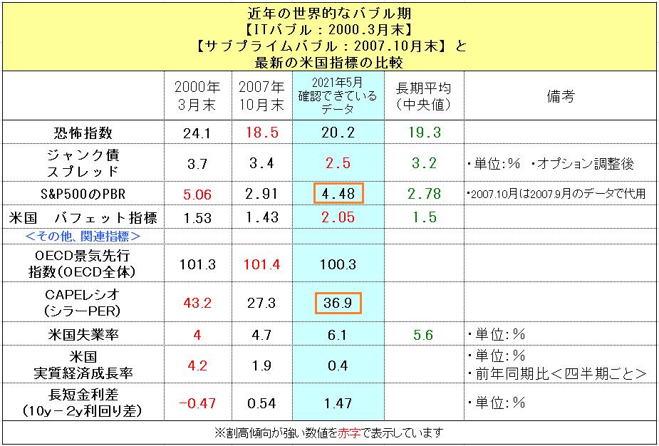 f:id:yukimatu-tousi:20210524100228p:plain