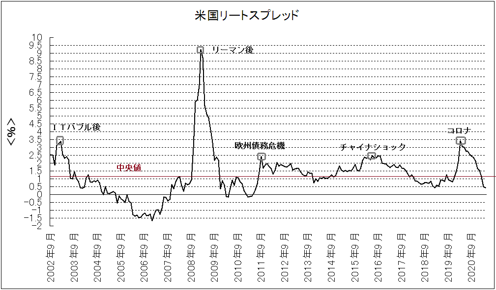 f:id:yukimatu-tousi:20210526111424p:plain