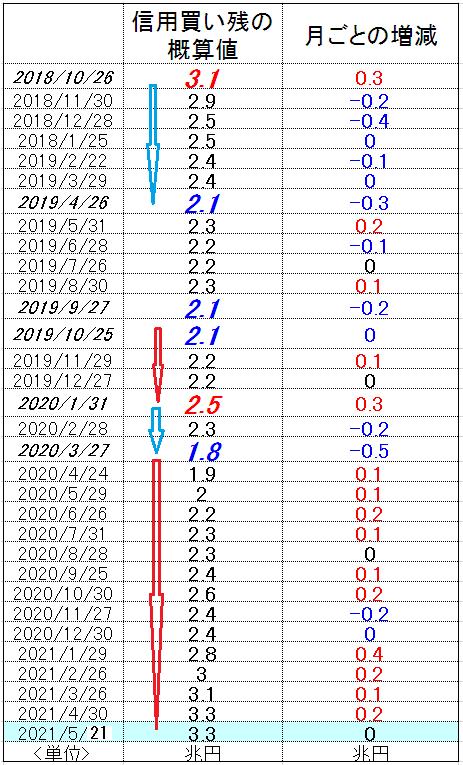 f:id:yukimatu-tousi:20210528162911p:plain