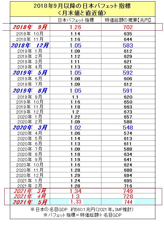 f:id:yukimatu-tousi:20210529080703p:plain