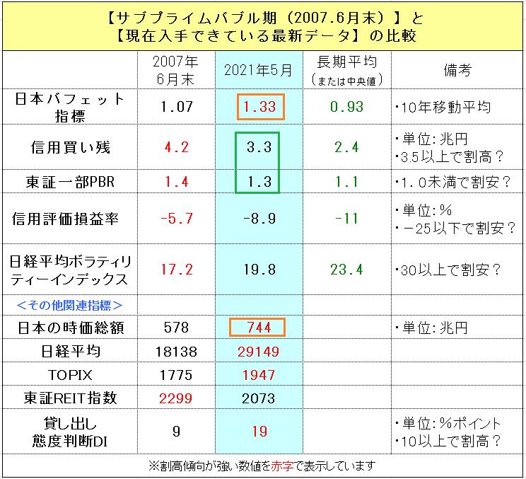 f:id:yukimatu-tousi:20210529081457p:plain