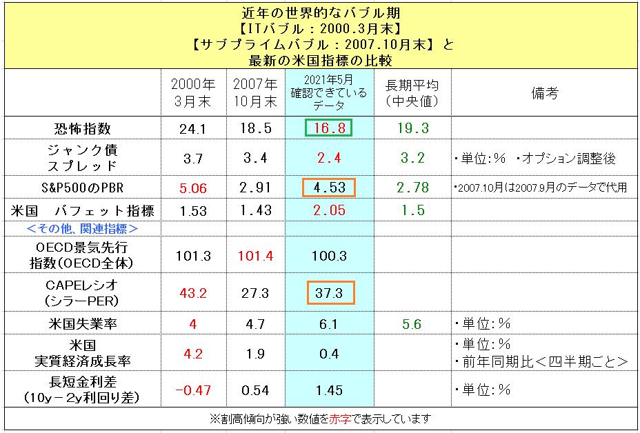 f:id:yukimatu-tousi:20210531095321p:plain