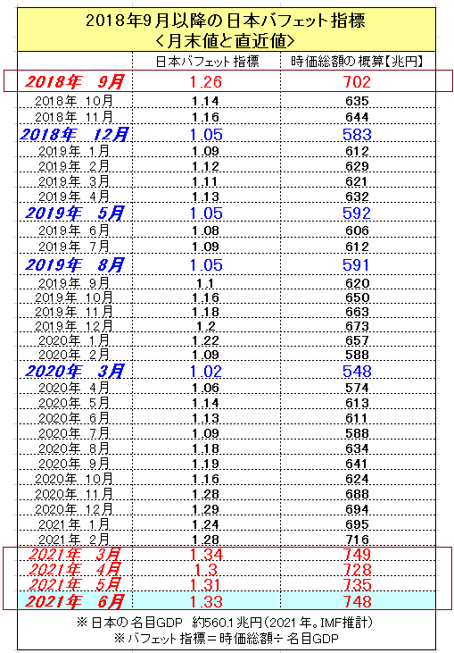 f:id:yukimatu-tousi:20210605135707p:plain