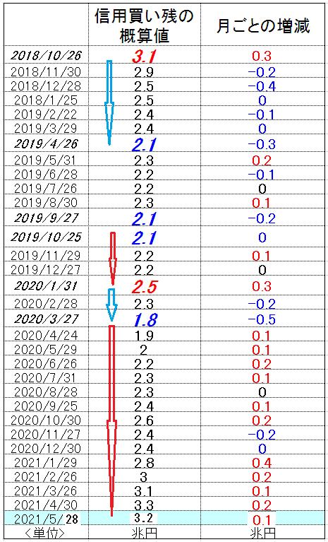 f:id:yukimatu-tousi:20210605135940p:plain
