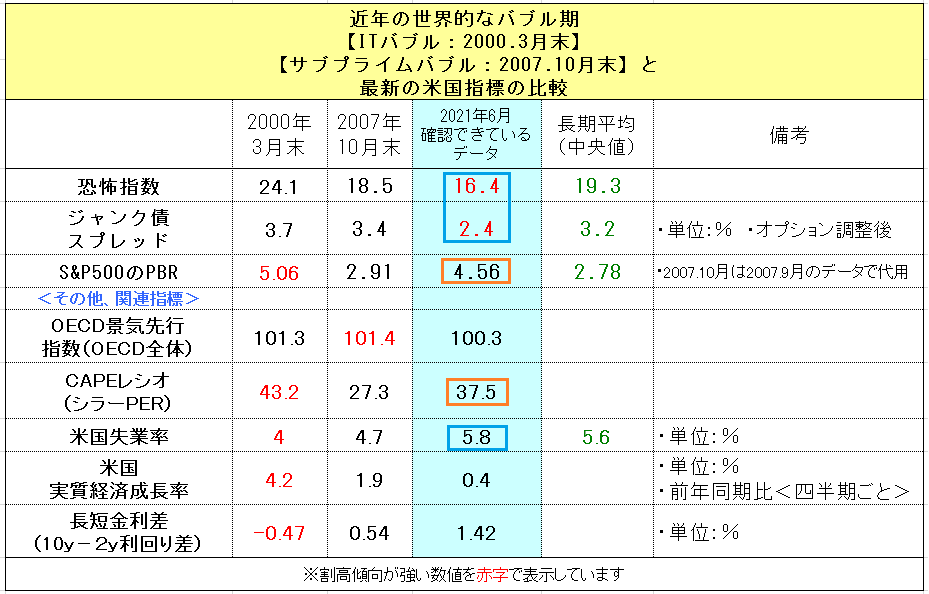 f:id:yukimatu-tousi:20210607115302p:plain