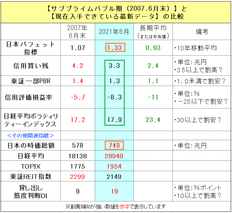 f:id:yukimatu-tousi:20210612100638p:plain