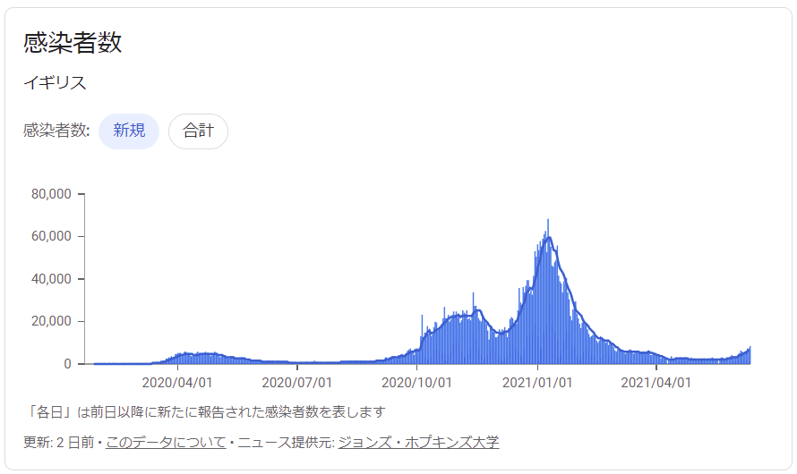 f:id:yukimatu-tousi:20210613093032p:plain