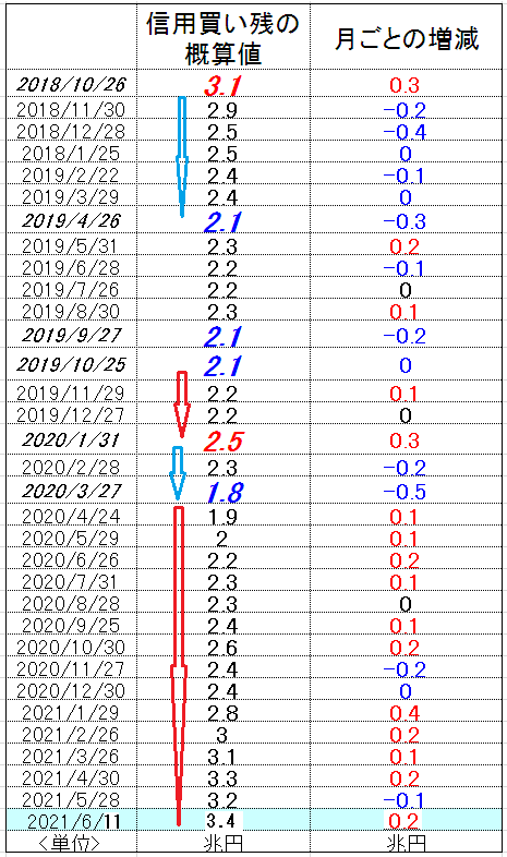 f:id:yukimatu-tousi:20210619095446p:plain