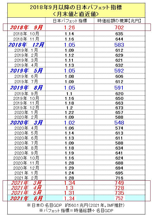 f:id:yukimatu-tousi:20210626084355p:plain